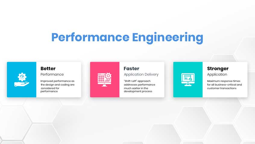 Performance Engineering at an early stage in application delivery improves the application quality and how teams can achieve it.